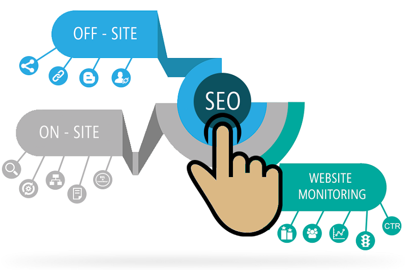 Seo marketing Service Company